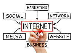Internet Marketing & Branding Services Sonoma County